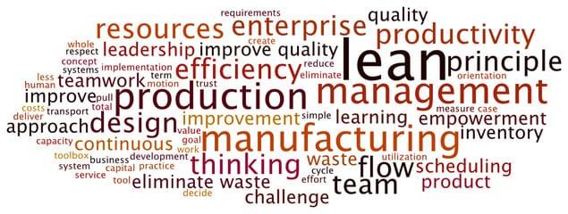 Principles of Lean Production